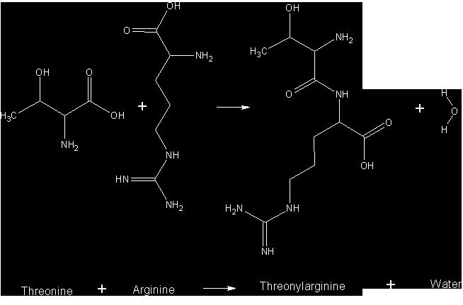 Химическая реакция образования